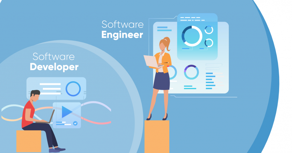 Software Development and Software Engineering