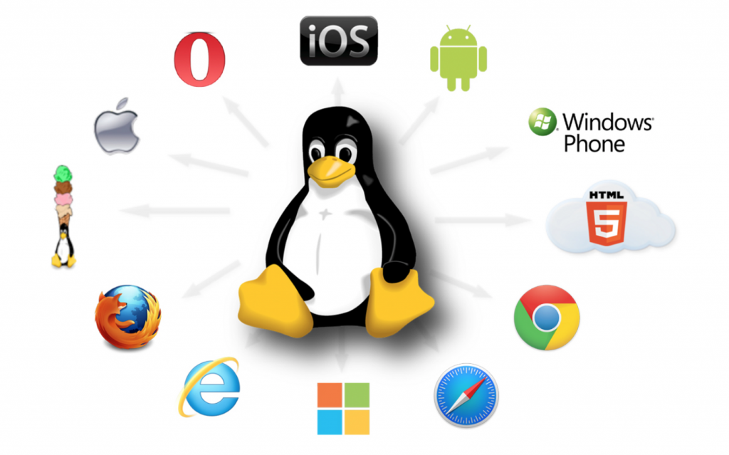 The Importance of Software Design for Desktop Operating Systems